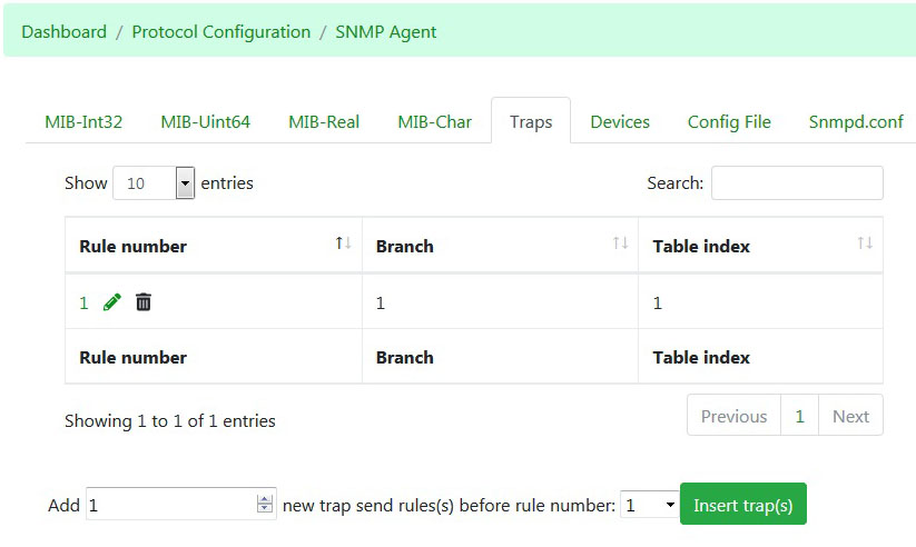 SNMP Agent Trap Send Rules - Control Solutions IoTServer